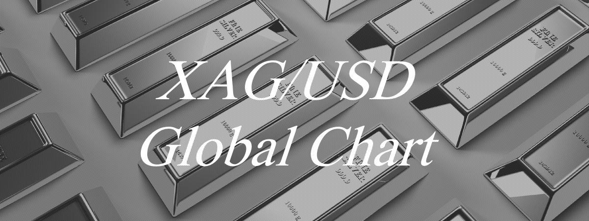 XAGUSD Global Chart