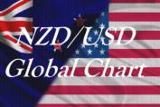 NZDUSD_GC